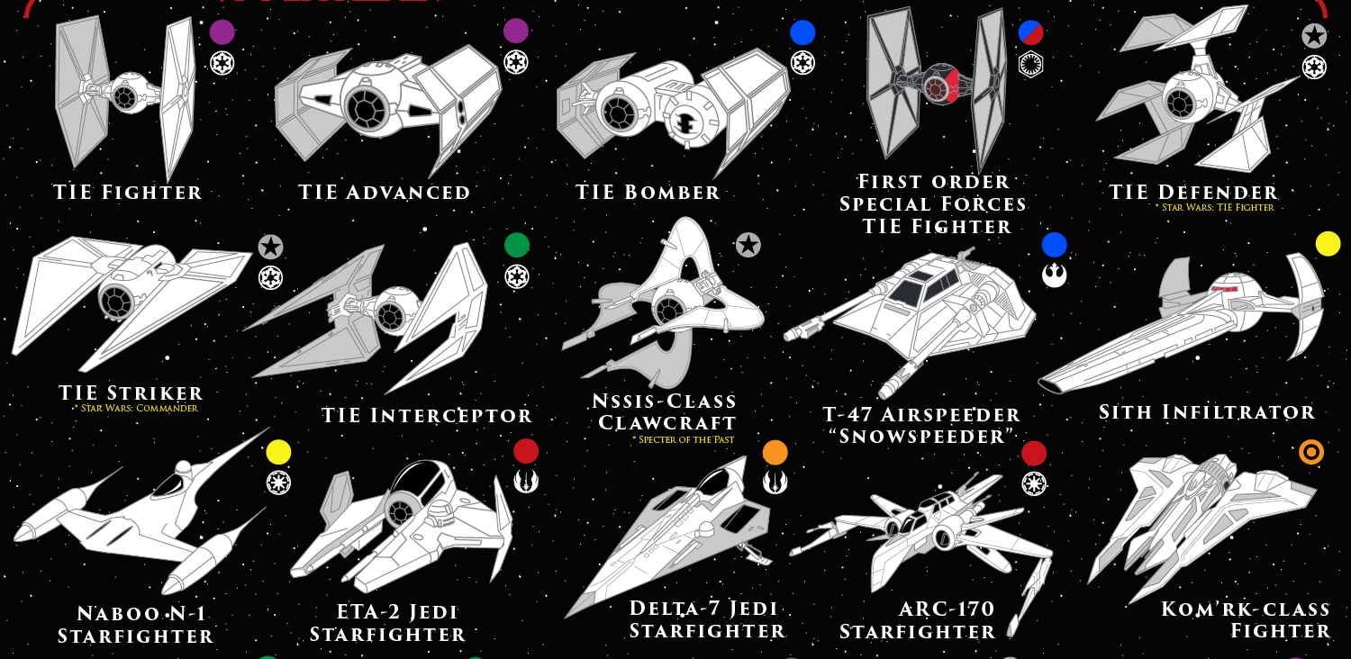 Check out 100 Star Wars Vehicles in Honor of Star Wars Celebration